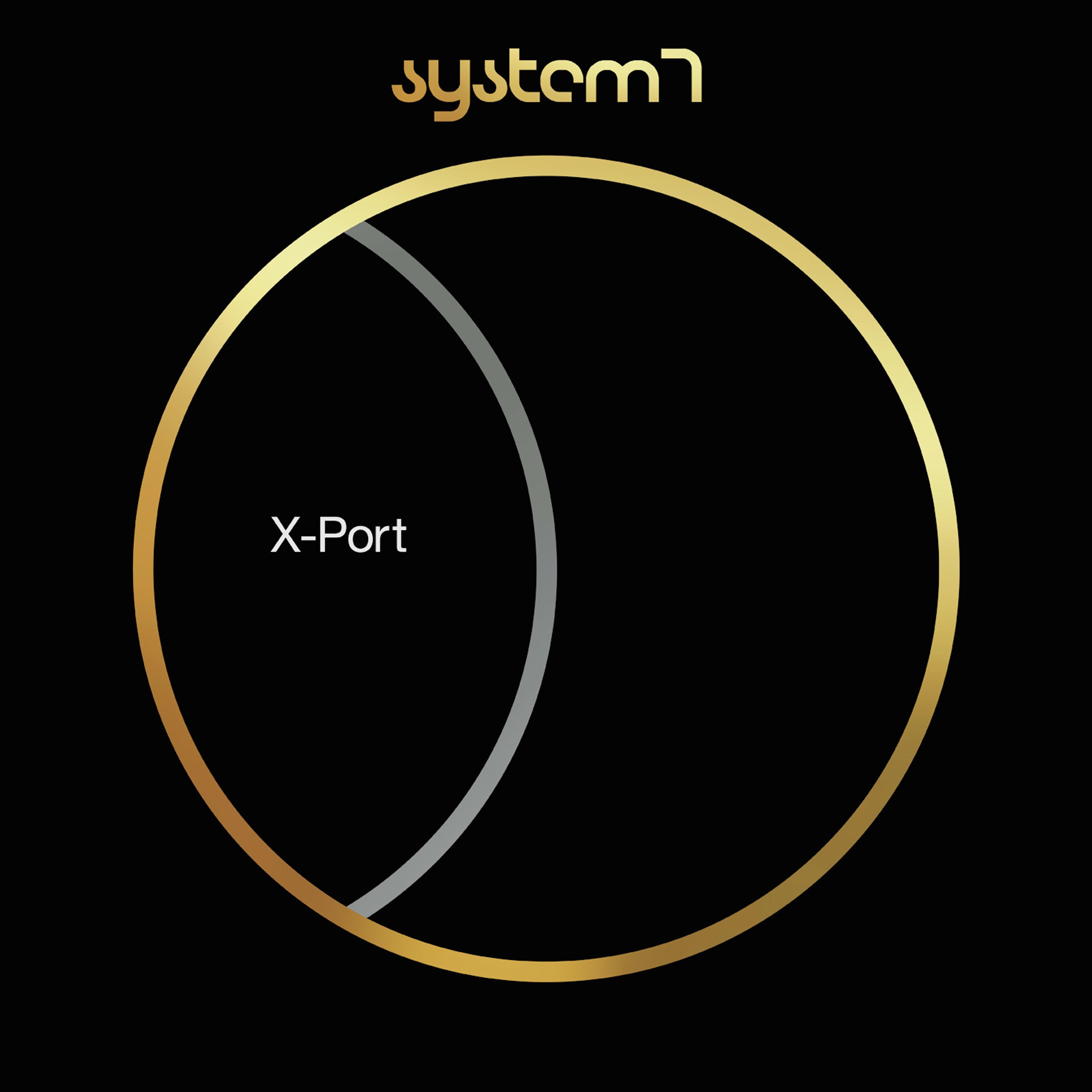 system7-x-port5000x5000.jpg